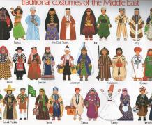 Clothes, Cultures, and Traditions